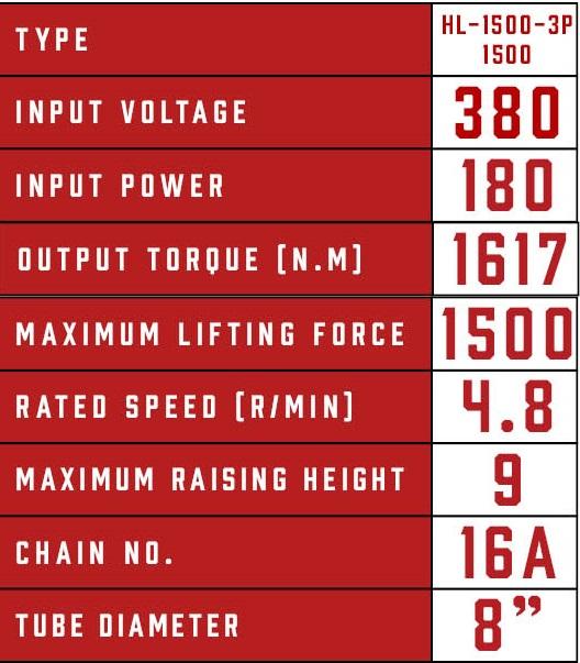 roller-shutter-motor-hl1500_2