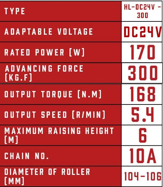 roller-shutter-motor-hl300_2