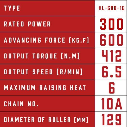 roller-shutter-motor-hl600_2