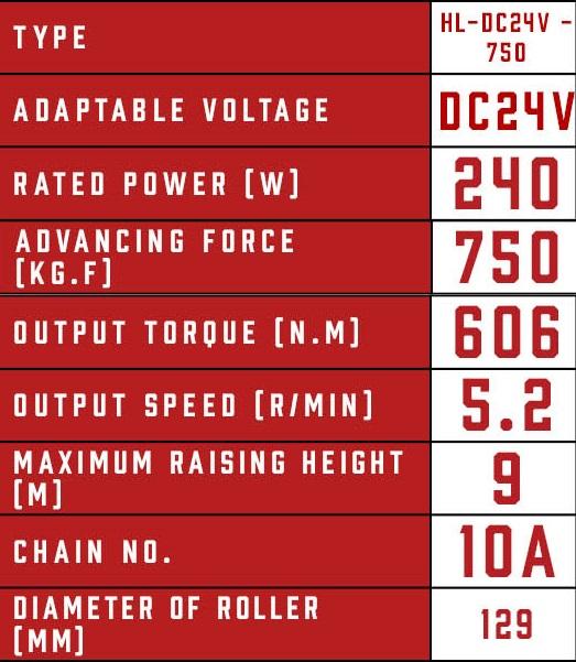 roller-shutter-motor-hl750_2