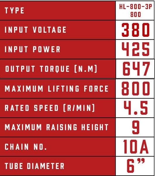 roller-shutter-motor-hl800_2