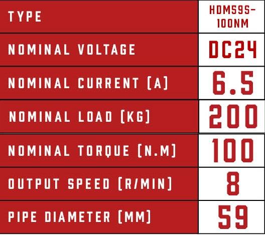 roller-shutter-motor-tubular-hm59m-100n_2