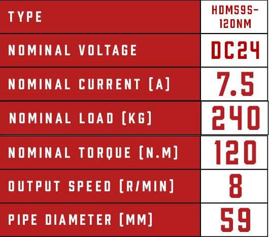 roller-shutter-motor-tubular-hm59m-120n_2